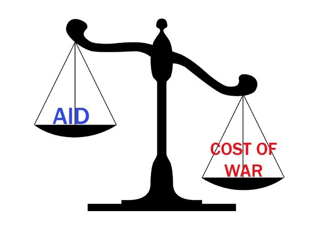 Aid insufficient for the price Pakistan has to pay for cooperation with the US: official.