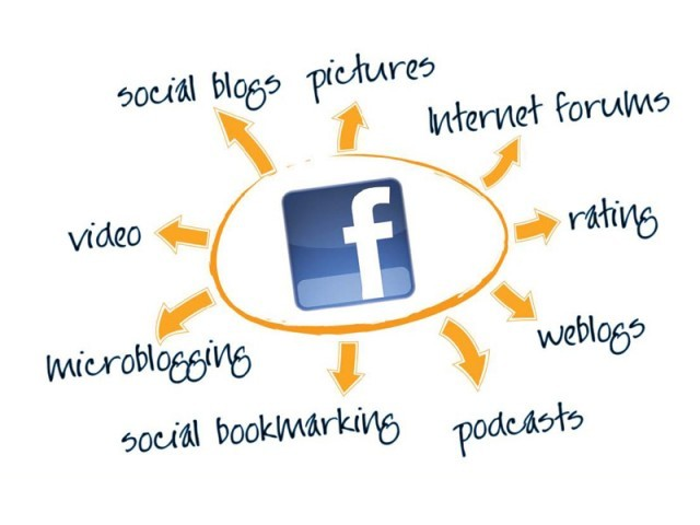 Social media networks are among the most effective marketing tools in modern business. DESIGN: S.JAMAL