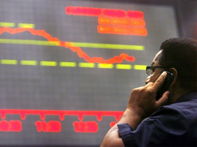 KSE's benchmark 100-share index declines 109 points.