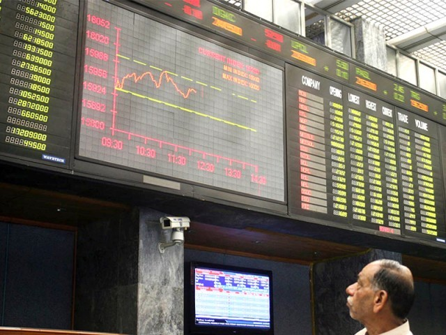 Benchmark  KSE-100 index  sheds nine points.