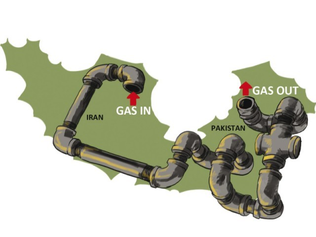 According to Hussain, the Iranian company will complete the process of constructing the pipeline in 15 months. ILLUSTRATION: JAMAL KHURSHID