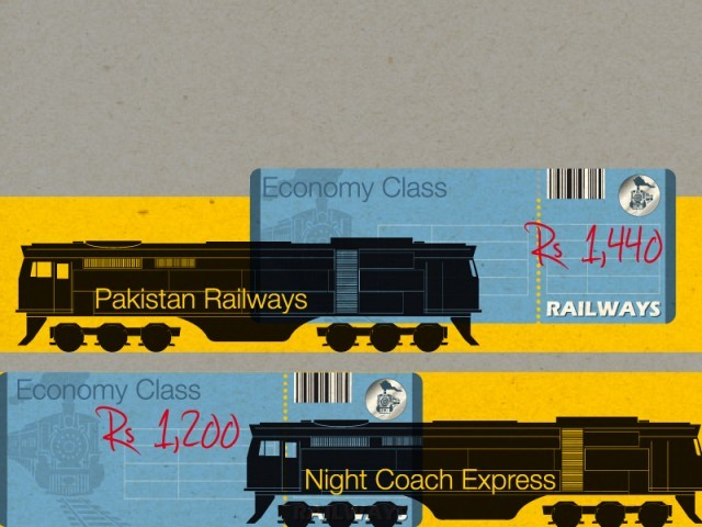 Different fares for new and old trains causing losses of up to Rs350 million. DESIGN: ESSA MALIK