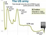 us-military-size-spending-budget-cuts-chop-chuck-hagel-photo-afp-bhrnjimccaeha5y