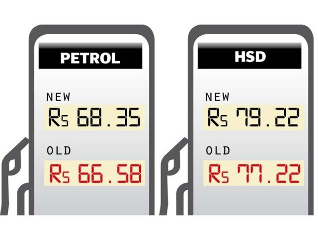Govt increases petrol price for next fortnight