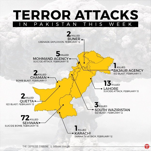 Terror attacks in Pakistan this week. CREATIVE: NABEEL AHMED