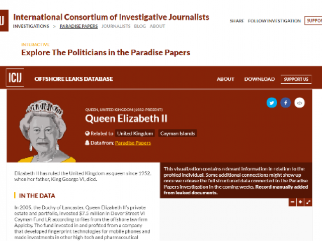 A screen grab of the ICIJ's website