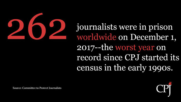 Record number of journalists jailed worldwide, report says
