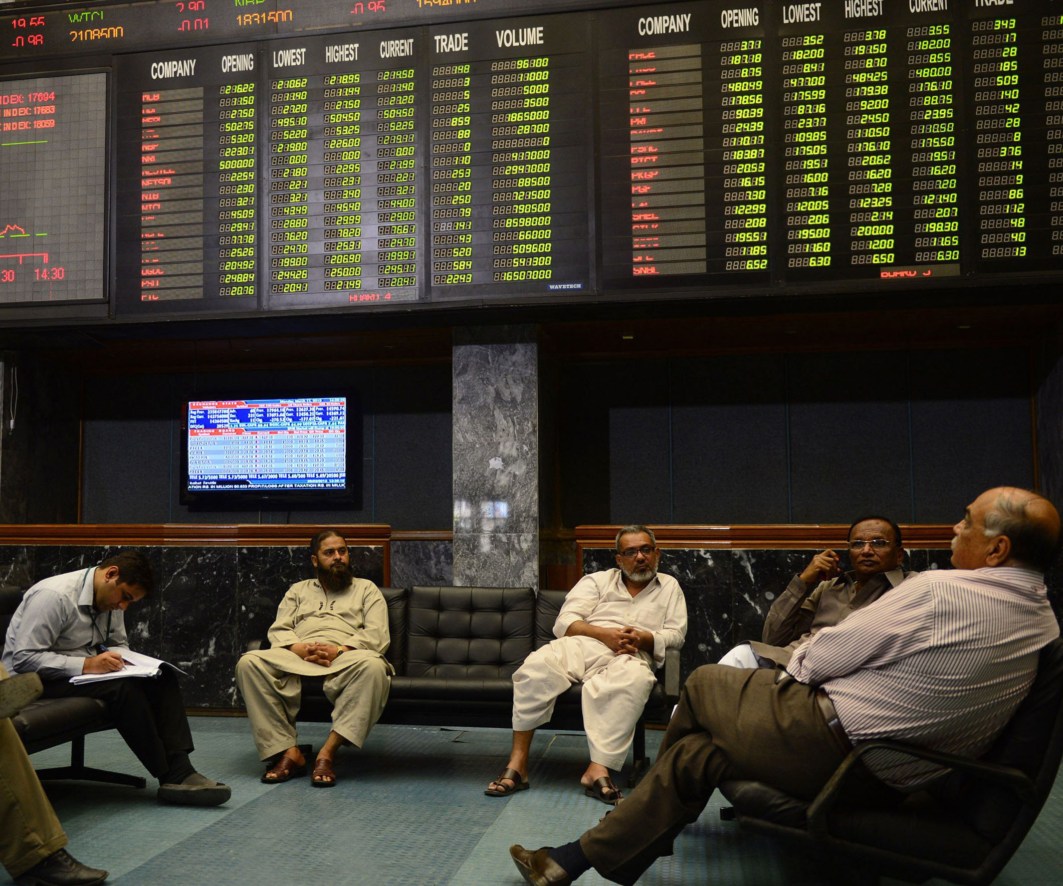 Benchmark index decreases 0.94% to finish at 43,679.87. PHOTO: AFP