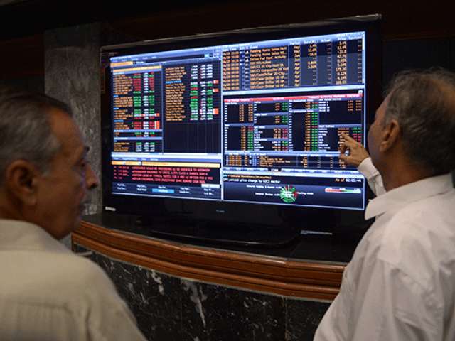 Benchmark index decreases 267.20 points to settle at 40,219.47. PHOTO: AFP