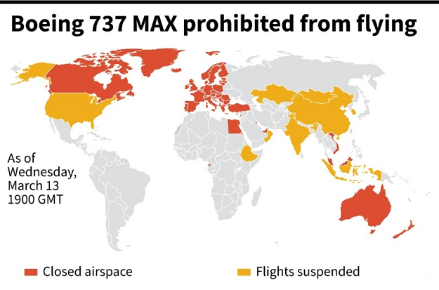 Boeing 737 MAX prohibited from flying. PHOTO: AFP