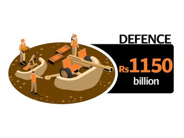 Comparing to last few years when defense budget grew by average 11%, current raise is nominal. ILLUSTRATION: EXPRESS TRIBUNE