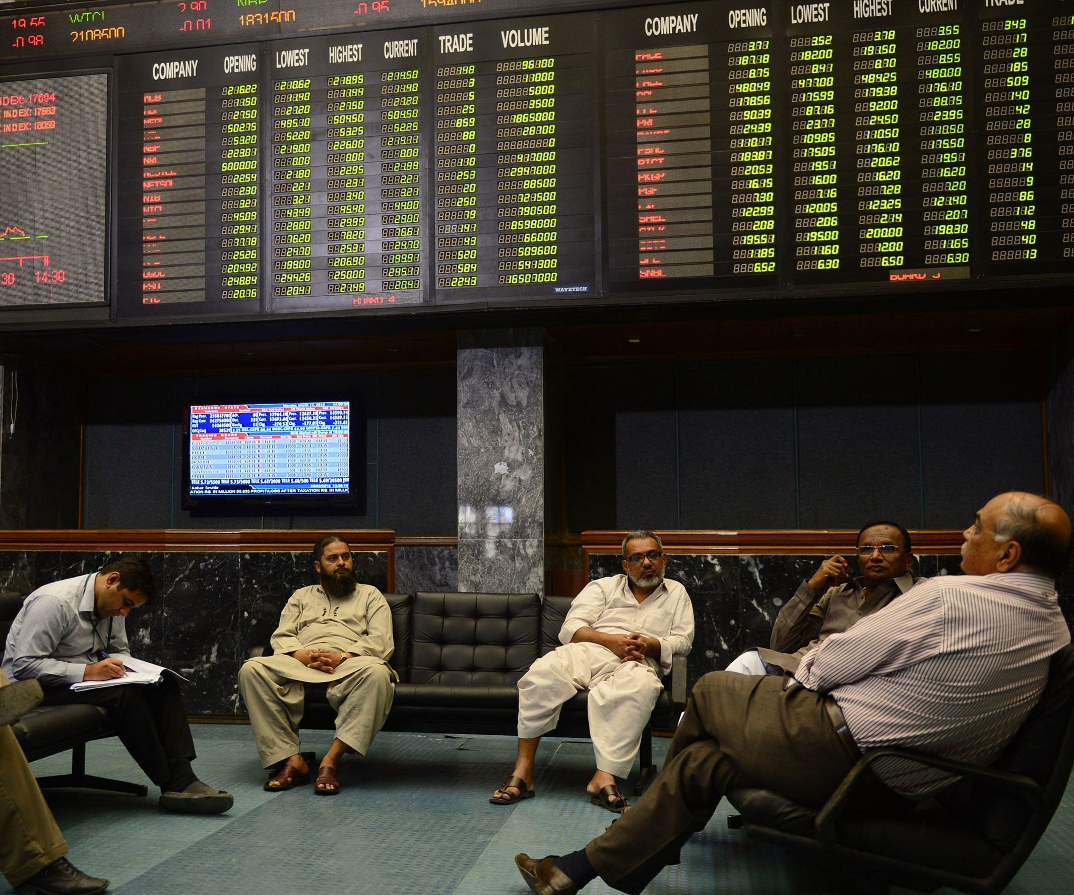 Benchmark index edges down 37.54 points to settle at 36,765.56. PHOTO: AFP