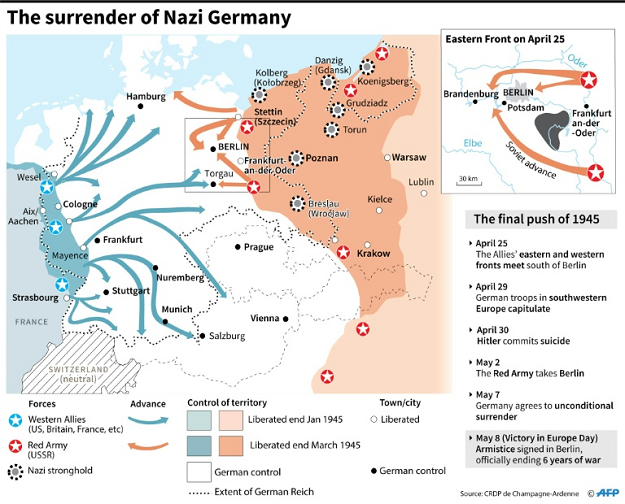 The surrender of Nazi Germany. PHOTO: AFP
